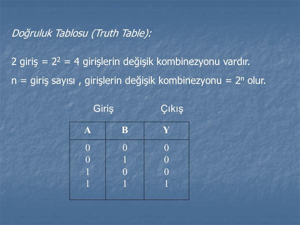 Doğruluk Tablosu (Truth Table):