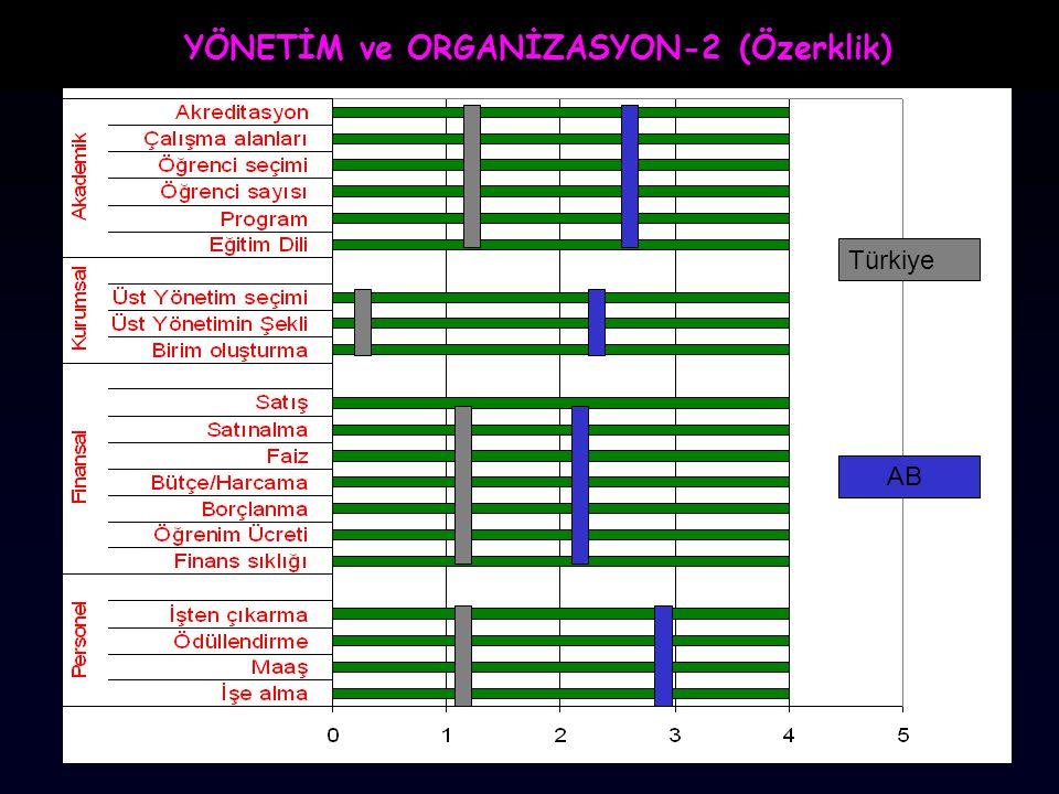YÖNETİM ve ORGANİZASYON-2 (Özerklik)