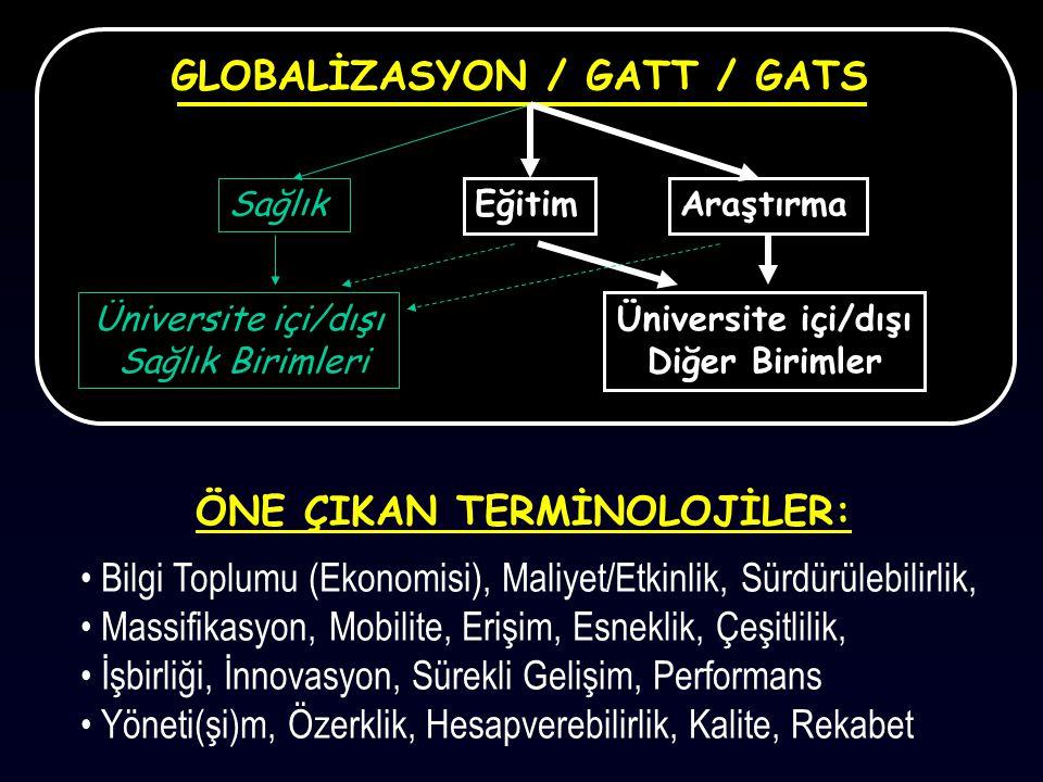 GLOBALİZASYON / GATT / GATS
