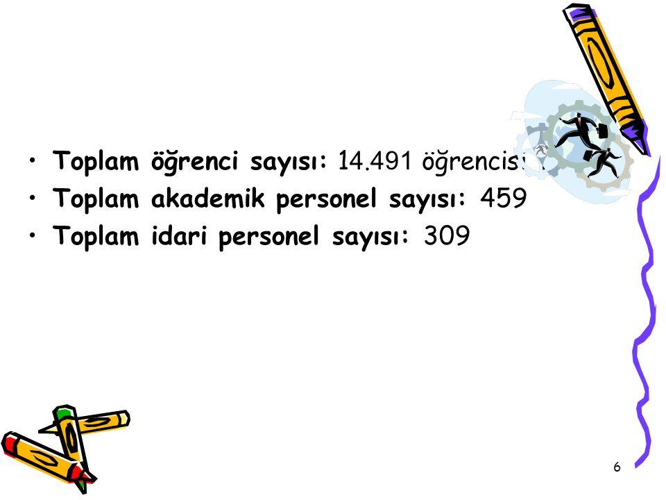 Toplam öğrenci sayısı: 14.491 öğrencisi ve