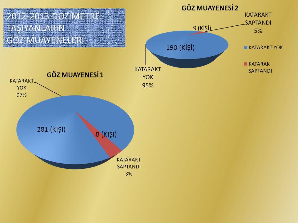 2012-2013 DOZİMETRE TAŞIYANLARIN GÖZ MUAYENELERİ