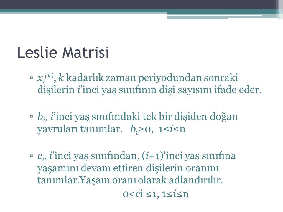 Leslie Matrisi xi(k), k kadarlık zaman periyodundan sonraki dişilerin i'inci yaş sınıfının dişi sayısını ifade eder.