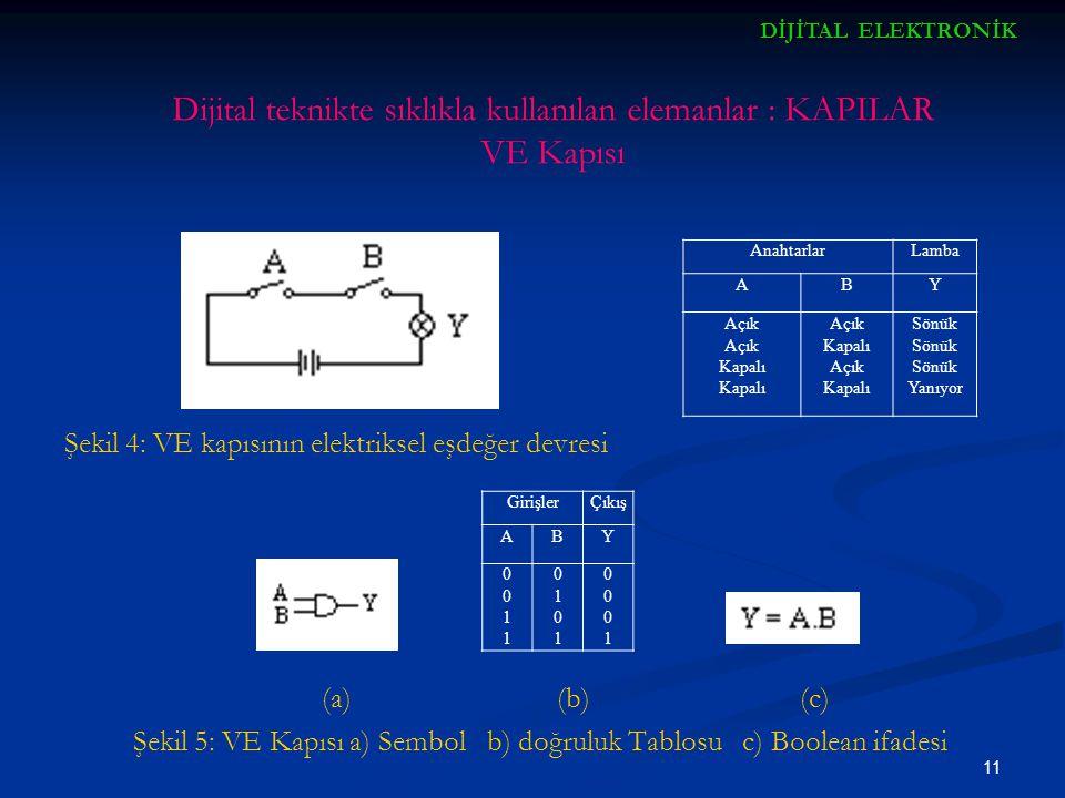 Dijital teknikte sıklıkla kullanılan elemanlar : KAPILAR VE Kapısı