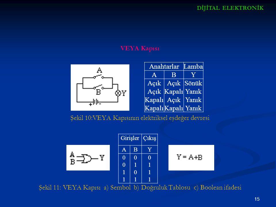 Şekil 10:VEYA Kapısının elektriksel eşdeğer devresi
