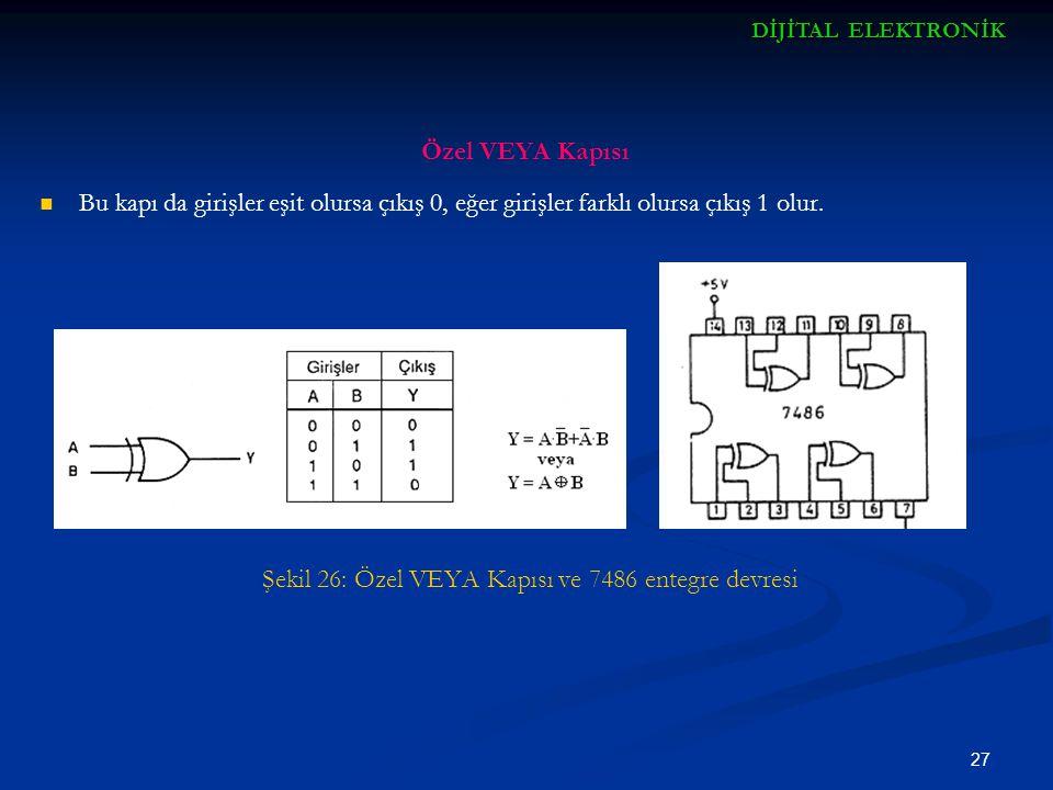 Şekil 26: Özel VEYA Kapısı ve 7486 entegre devresi