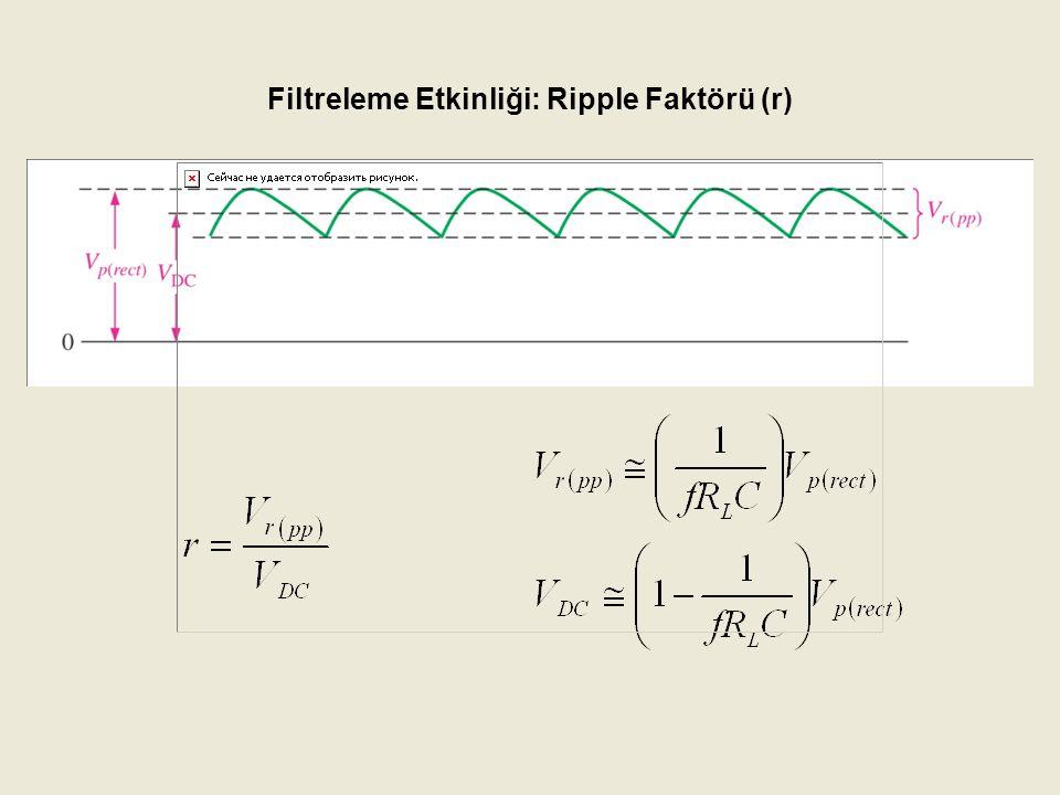 Filtreleme Etkinliği: Ripple Faktörü (r)