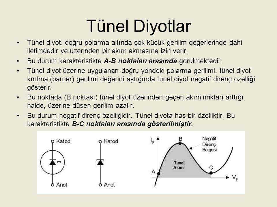 Tünel Diyotlar Tünel diyot, doğru polarma altında çok küçük gerilim değerlerinde dahi iletimdedir ve üzerinden bir akım akmasına izin verir.