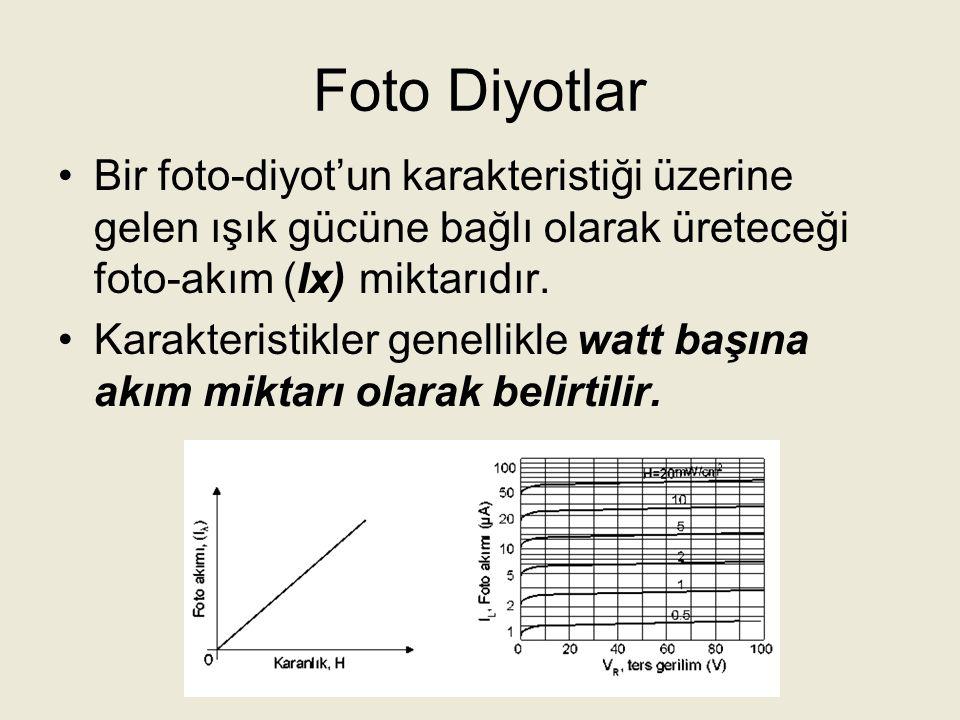 Foto Diyotlar Bir foto-diyot'un karakteristiği üzerine gelen ışık gücüne bağlı olarak üreteceği foto-akım (Ix) miktarıdır.