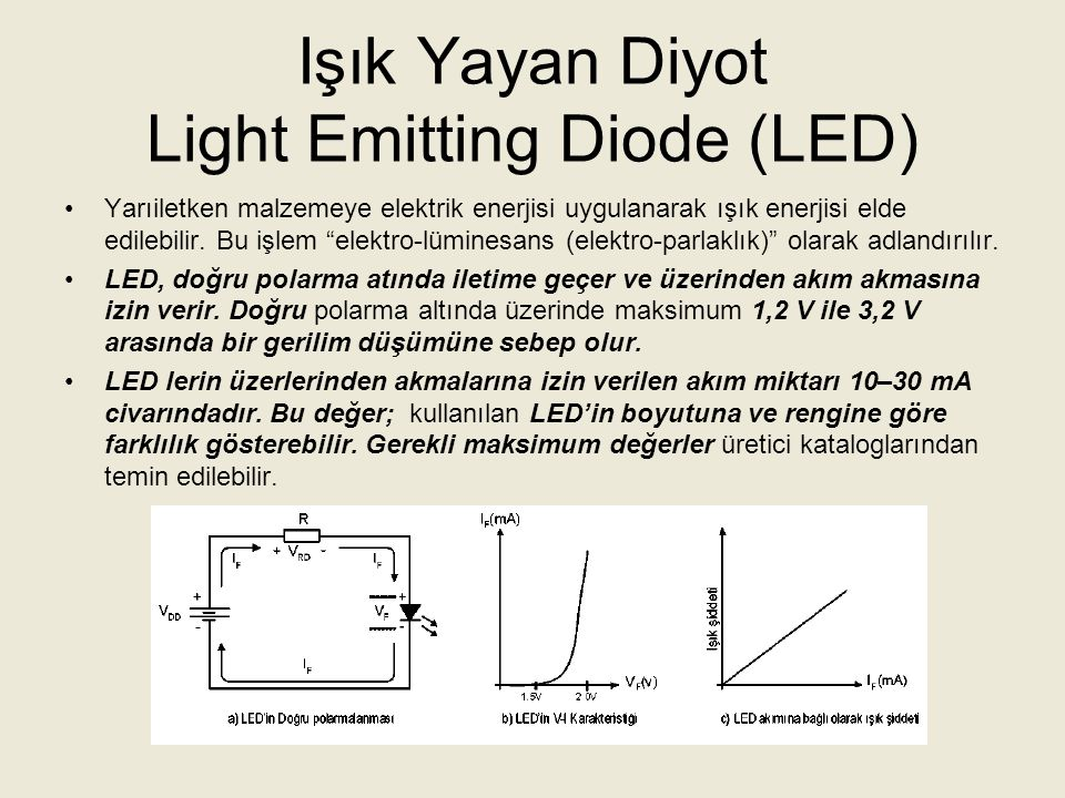 Işık Yayan Diyot Light Emitting Diode (LED)