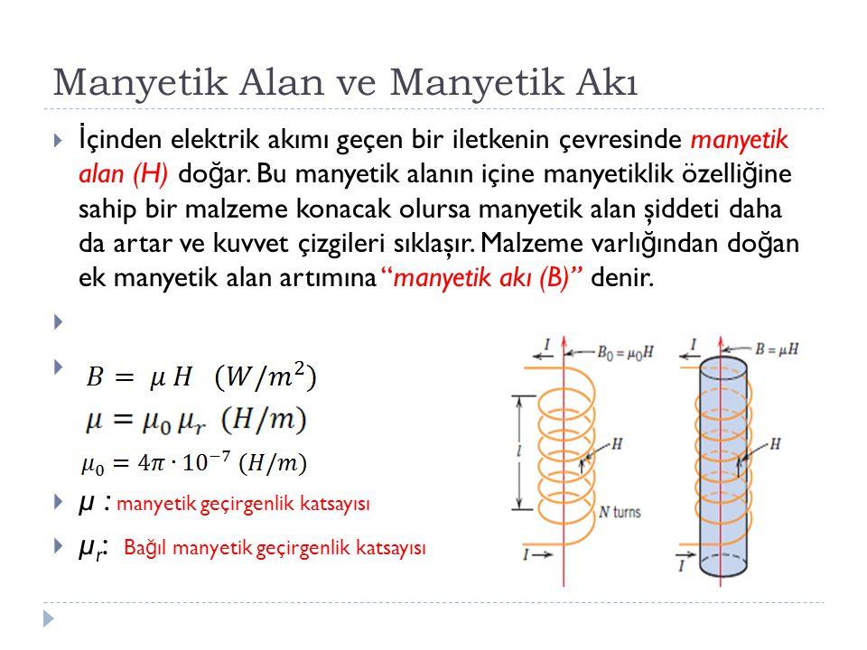 Manyetik Alan ve Manyetik Akı