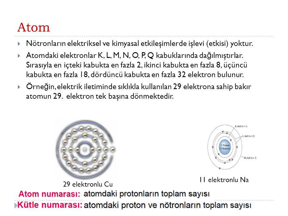 Atom Nötronların elektriksel ve kimyasal etkileşimlerde işlevi (etkisi) yoktur.