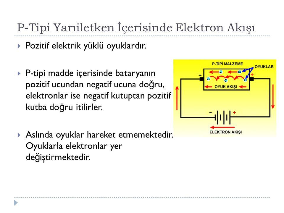 P-Tipi Yarıiletken İçerisinde Elektron Akışı
