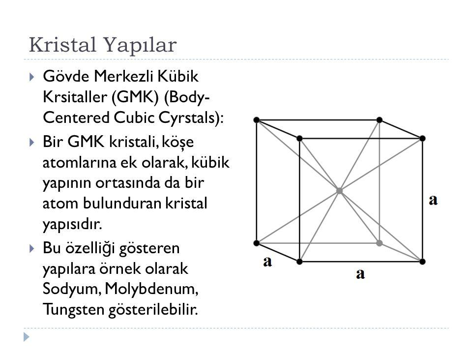 Kristal Yapılar Gövde Merkezli Kübik Krsitaller (GMK) (Body- Centered Cubic Cyrstals):