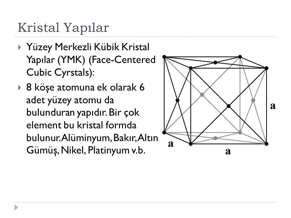 Kristal Yapılar Yüzey Merkezli Kübik Kristal Yapılar (YMK) (Face-Centered Cubic Cyrstals):