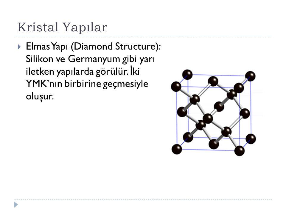 Kristal Yapılar