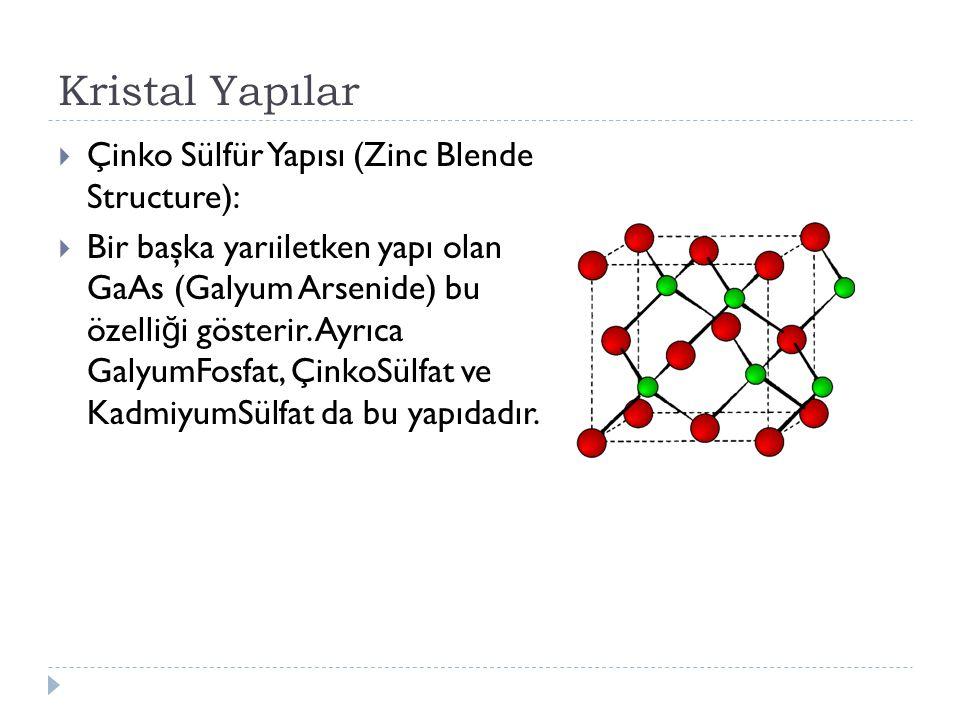 Kristal Yapılar Çinko Sülfür Yapısı (Zinc Blende Structure):