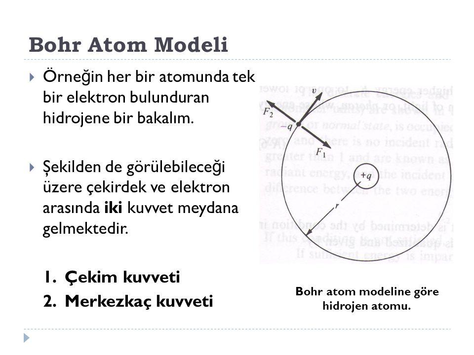 Bohr atom modeline göre hidrojen atomu.