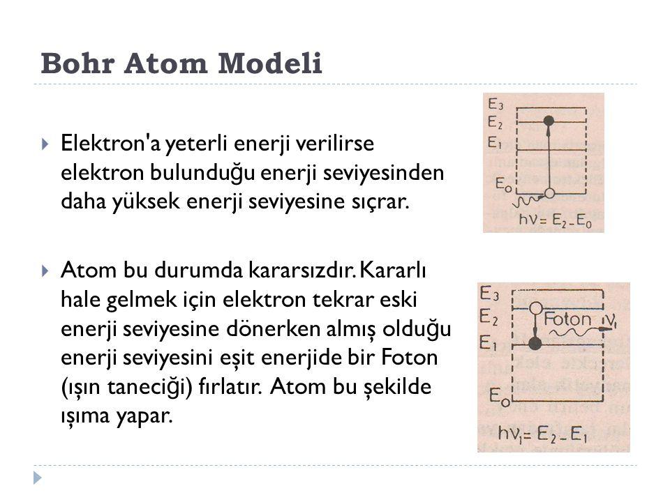 Bohr Atom Modeli Elektron a yeterli enerji verilirse elektron bulunduğu enerji seviyesinden daha yüksek enerji seviyesine sıçrar.