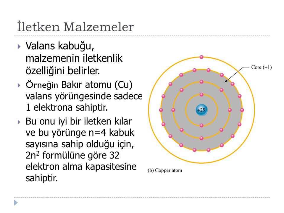 İletken Malzemeler Valans kabuğu, malzemenin iletkenlik özelliğini belirler.