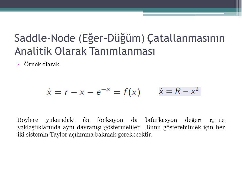 Saddle-Node (Eğer-Düğüm) Çatallanmasının Analitik Olarak Tanımlanması