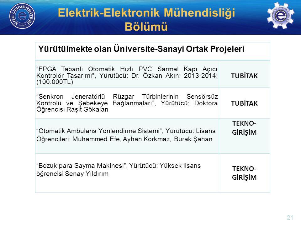Yürütülmekte olan Üniversite-Sanayi Ortak Projeleri