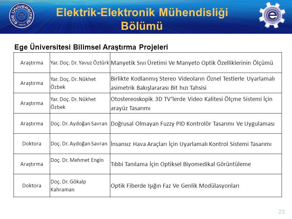 Ege Üniversitesi Bilimsel Araştırma Projeleri