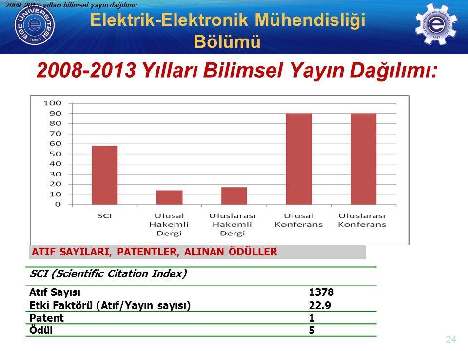 2008-2013 Yılları Bilimsel Yayın Dağılımı:
