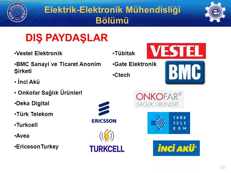 DIŞ PAYDAŞLAR Vestel Elektronik Tübitak