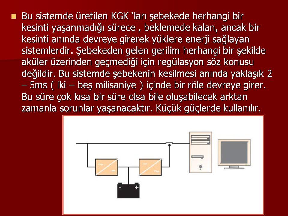 Bu sistemde üretilen KGK 'ları şebekede herhangi bir kesinti yaşanmadığı sürece , beklemede kalan, ancak bir kesinti anında devreye girerek yüklere enerji sağlayan sistemlerdir.
