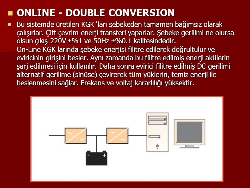 ONLINE - DOUBLE CONVERSION