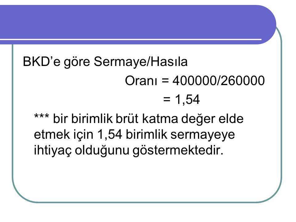 BKD'e göre Sermaye/Hasıla