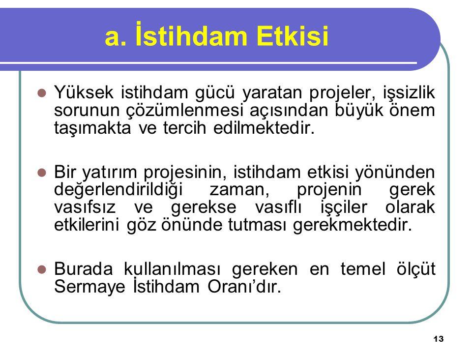 a. İstihdam Etkisi Yüksek istihdam gücü yaratan projeler, işsizlik sorunun çözümlenmesi açısından büyük önem taşımakta ve tercih edilmektedir.