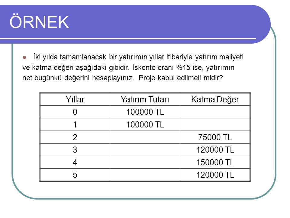 ÖRNEK Yıllar Yatırım Tutarı Katma Değer 100000 TL 1 2 75000 TL 3