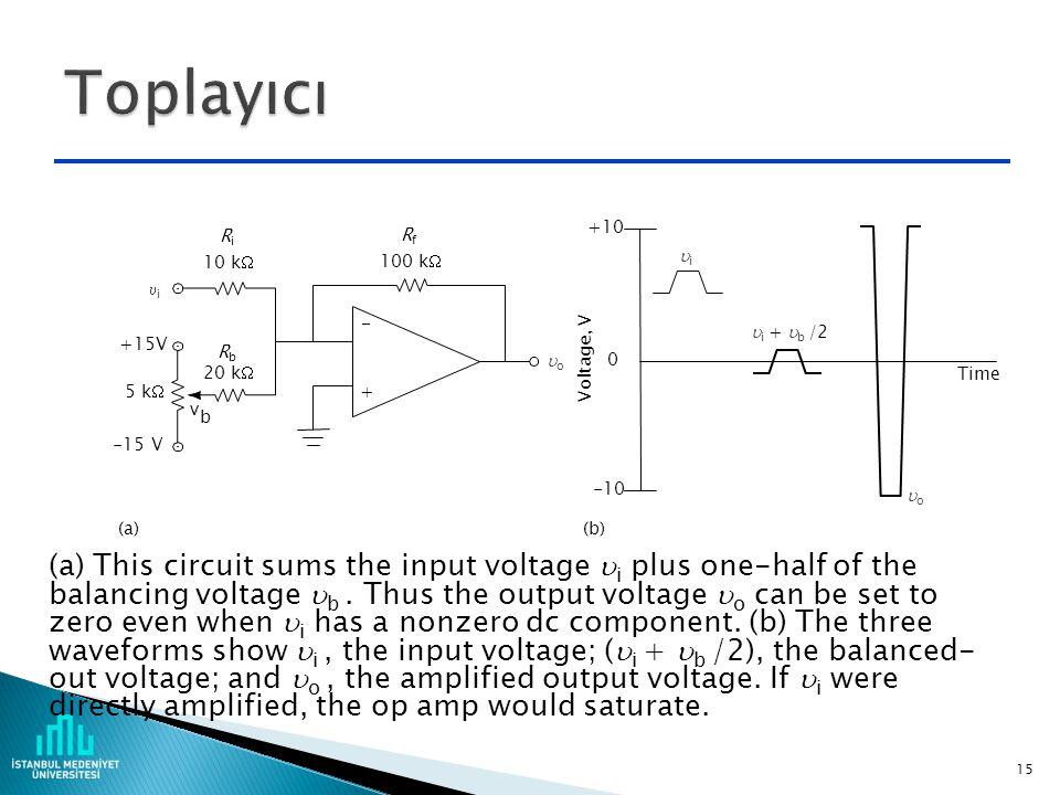 Toplayıcı i. v. b. o. - + +15V. +10. Time. i + b /2. -10. (a) (b) 5 kW. -15 V. Rb.
