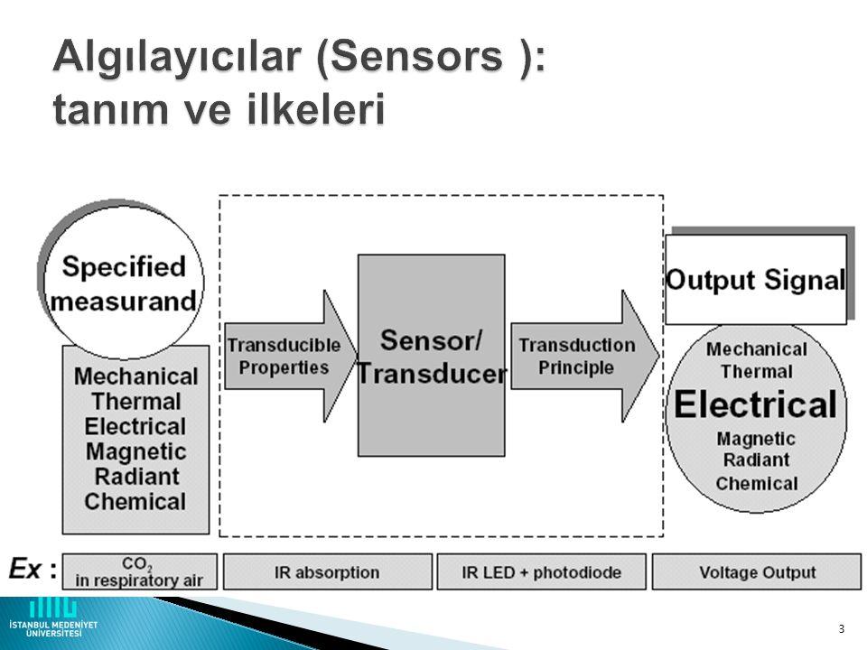 Algılayıcılar (Sensors ): tanım ve ilkeleri