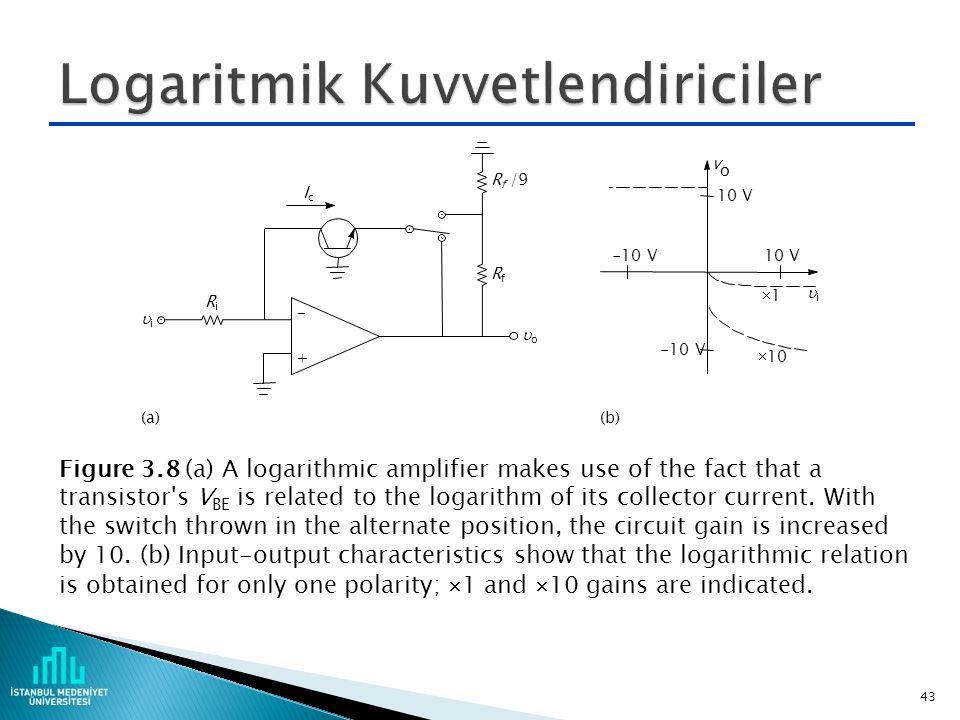 Logaritmik Kuvvetlendiriciler