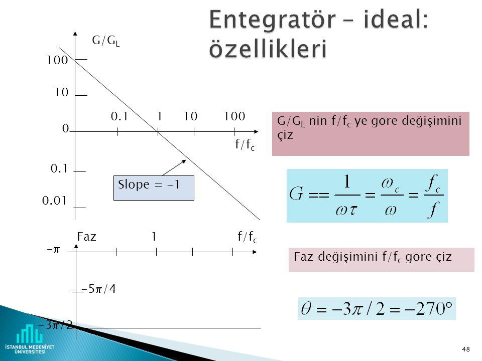 Entegratör – ideal: özellikleri