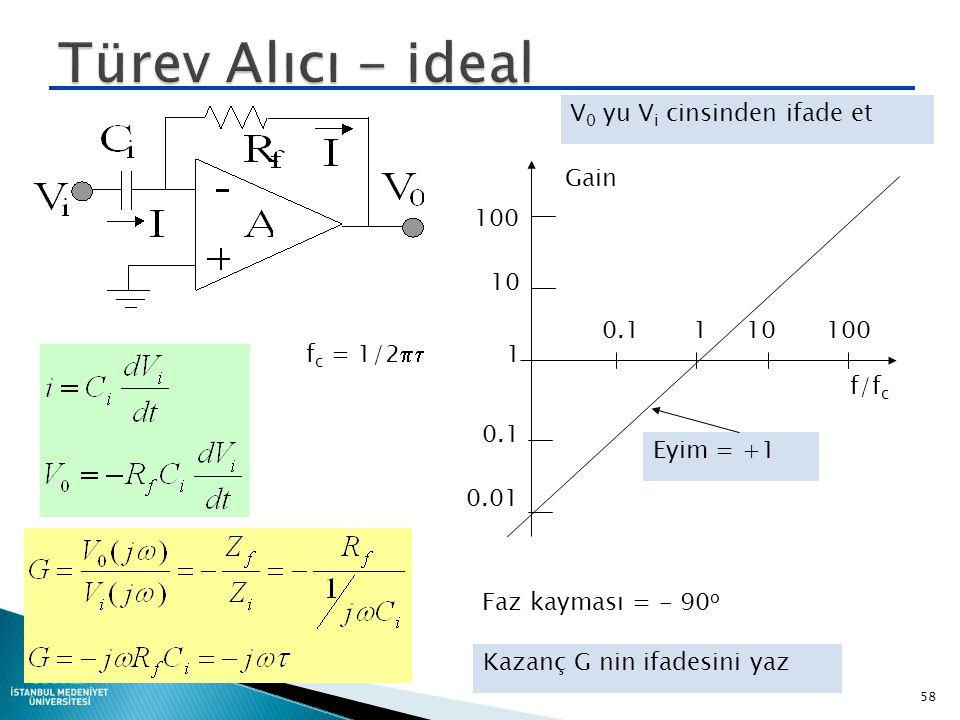 Türev Alıcı - ideal V0 yu Vi cinsinden ifade et Gain f/fc 0.1 1 10 100