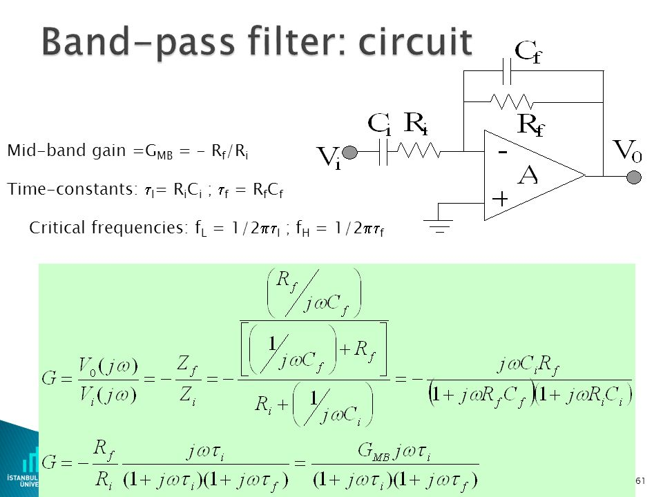 Band-pass filter: circuit