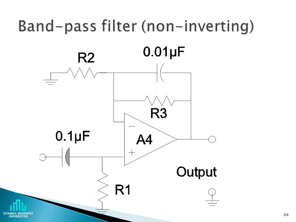 Band-pass filter (non-inverting)