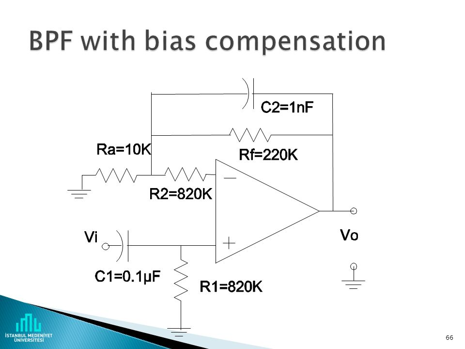 BPF with bias compensation