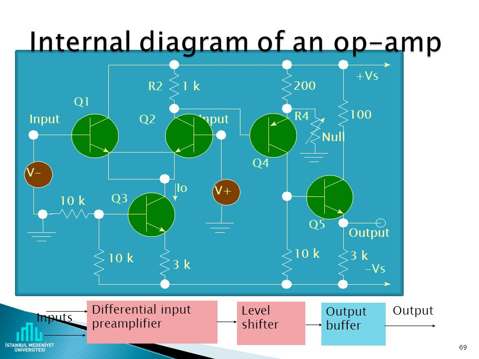 Internal diagram of an op-amp