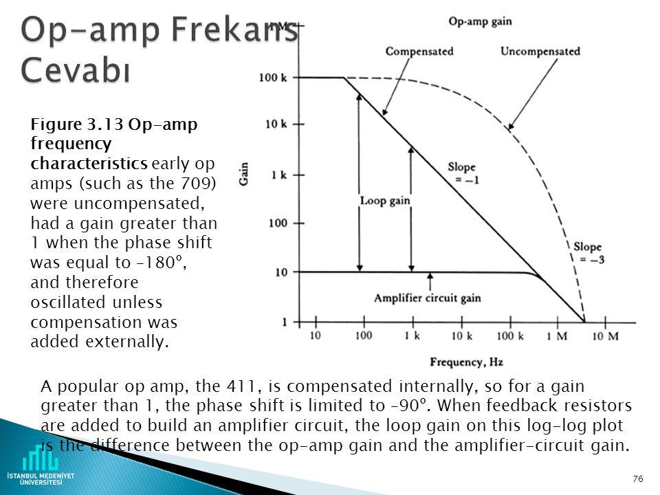 Op-amp Frekans Cevabı