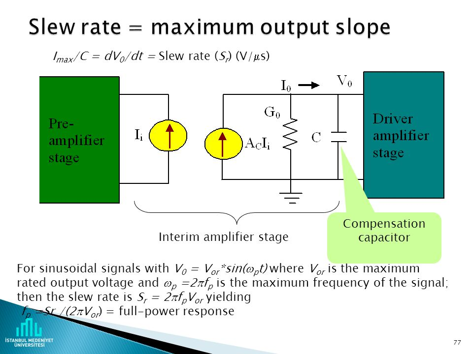 Slew rate = maximum output slope