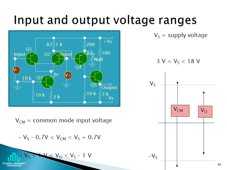 Input and output voltage ranges
