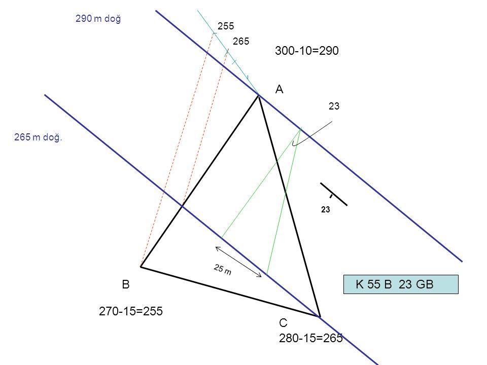 290 m doğ 255 265 300-10=290 A 23 265 m doğ. 23 25 m B K 55 B 23 GB 270-15=255 C 280-15=265