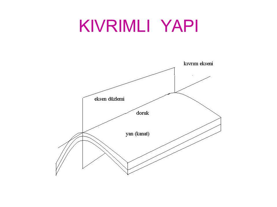 KIVRIMLI YAPI