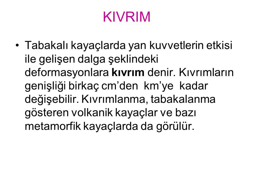 KIVRIM