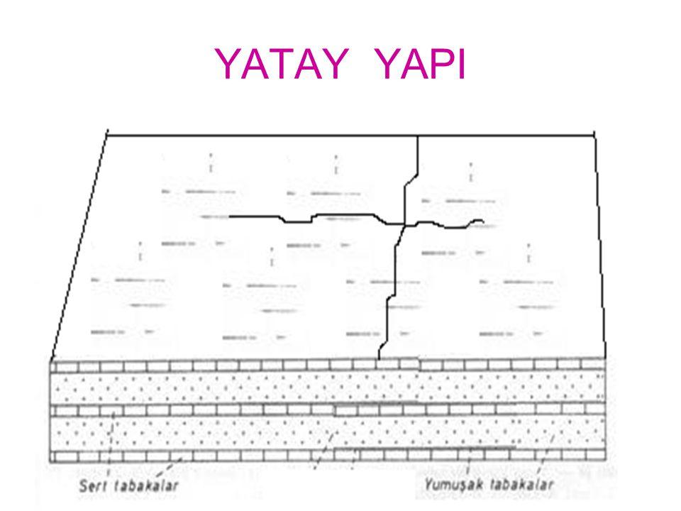 YATAY YAPI
