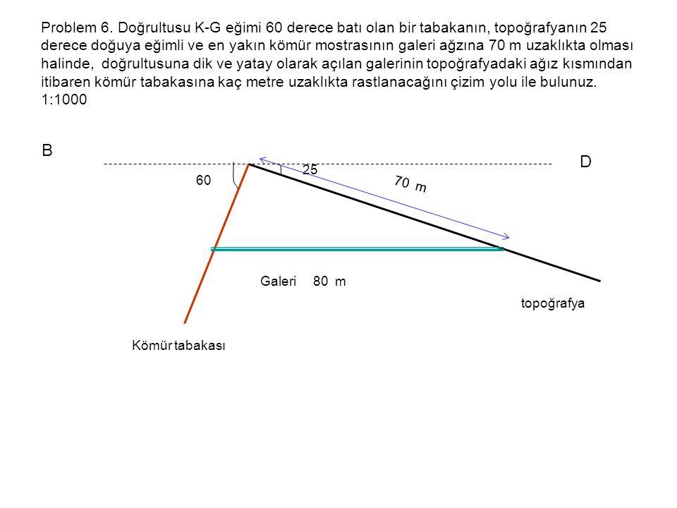 Problem 6. Doğrultusu K-G eğimi 60 derece batı olan bir tabakanın, topoğrafyanın 25 derece doğuya eğimli ve en yakın kömür mostrasının galeri ağzına 70 m uzaklıkta olması halinde, doğrultusuna dik ve yatay olarak açılan galerinin topoğrafyadaki ağız kısmından itibaren kömür tabakasına kaç metre uzaklıkta rastlanacağını çizim yolu ile bulunuz. 1:1000